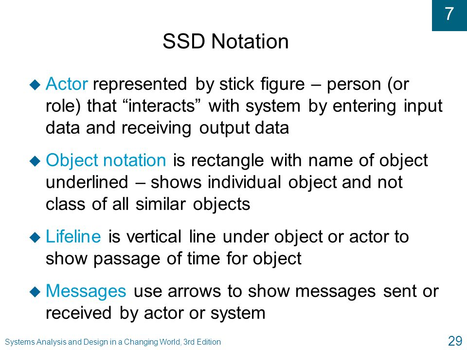 SSD Notation Actor represented by stick figure – person (or role) that interacts with system by entering input data and receiving output data.