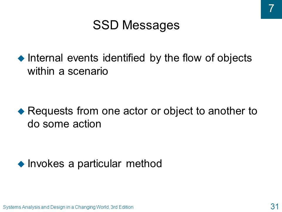 SSD Messages Internal events identified by the flow of objects within a scenario. Requests from one actor or object to another to do some action.