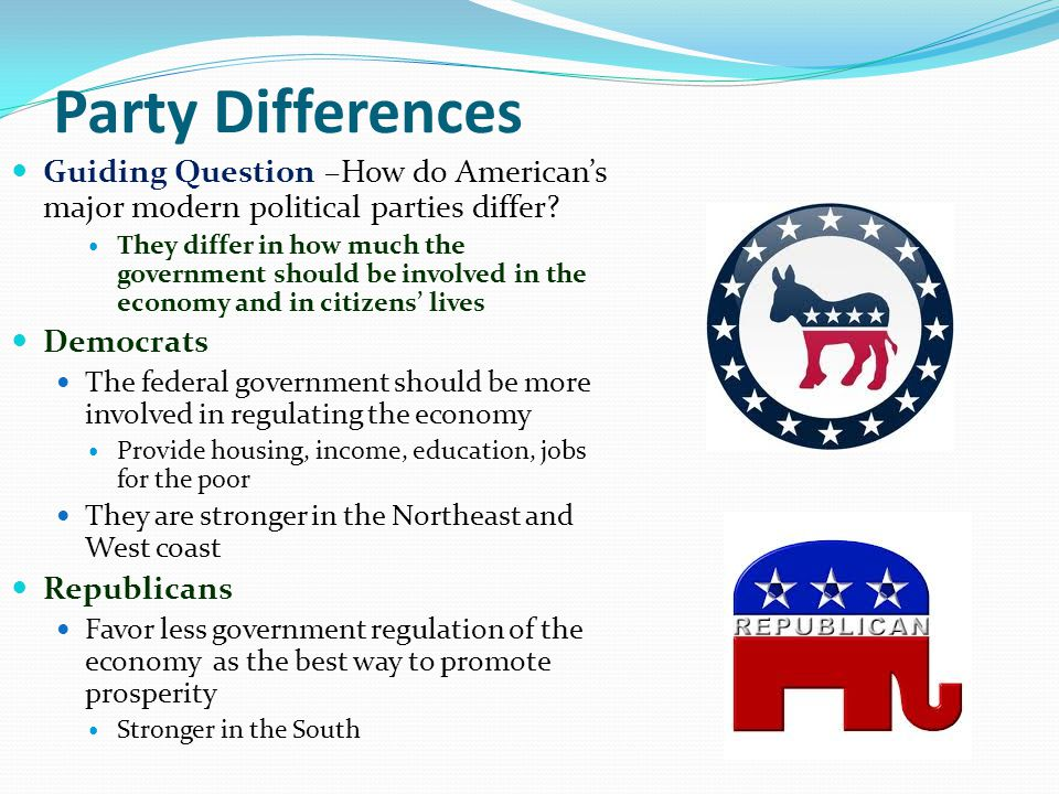 Political Parties Chapter ppt video online download