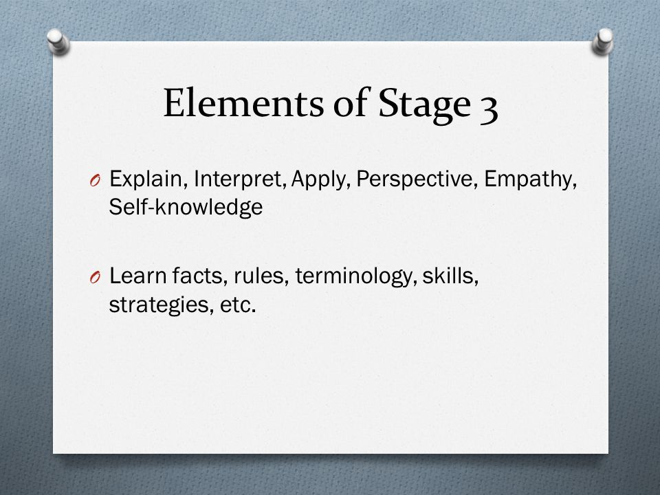 Elements of Stage 3 Explain, Interpret, Apply, Perspective, Empathy, Self-knowledge.