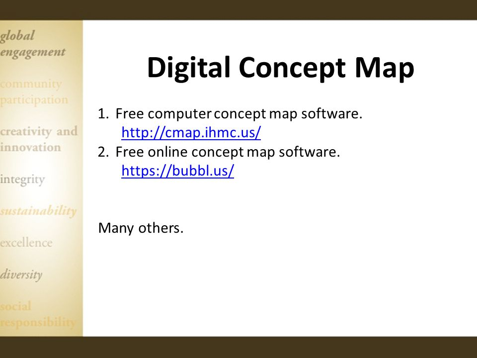 digital concept map free computer concept map software - Concept Map Software Free