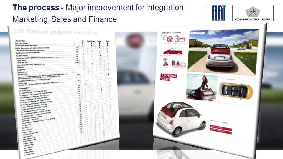 marketing and finance integration Integration is a crucial for hr to increase the effectiveness and relevance of hrm in an organisation horizontal integration refers to the integration of the various components of hr.