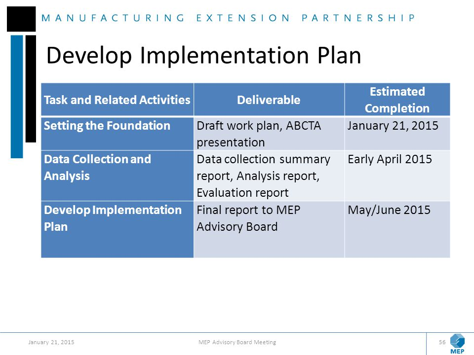 the development of an implementation plan Step 1: explain the project plan to key stakeholders and discuss the team needs to participate in the development of many aspects of the plan.