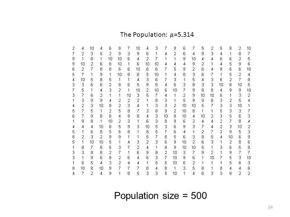 The Population: =5.314 Population size = 500