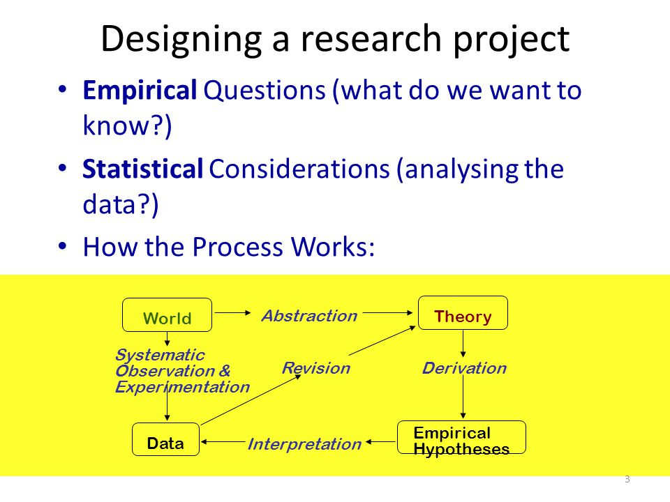 Designing a research project