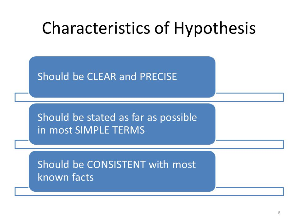 Characteristics of Hypothesis
