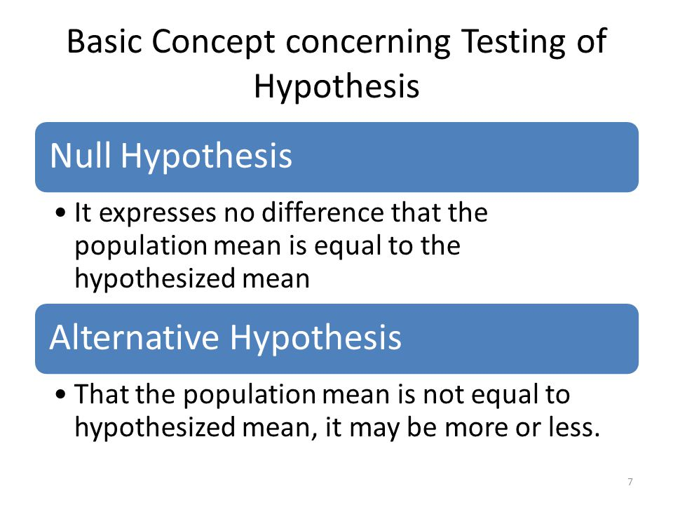 Basic Concept concerning Testing of Hypothesis