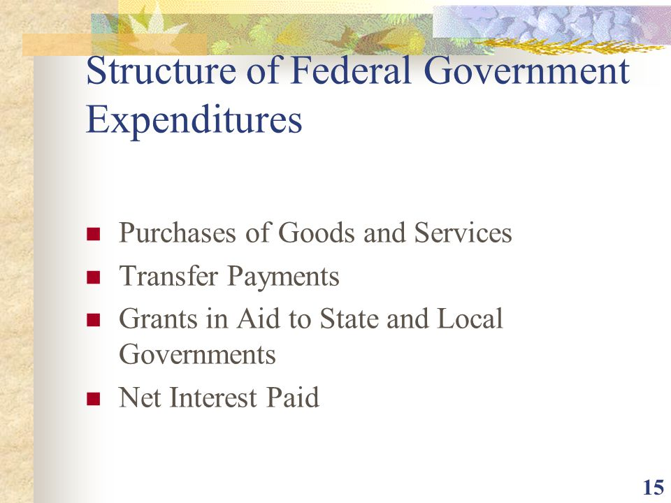 Structure of Federal Government Expenditures