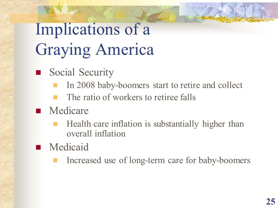 Implications of a Graying America