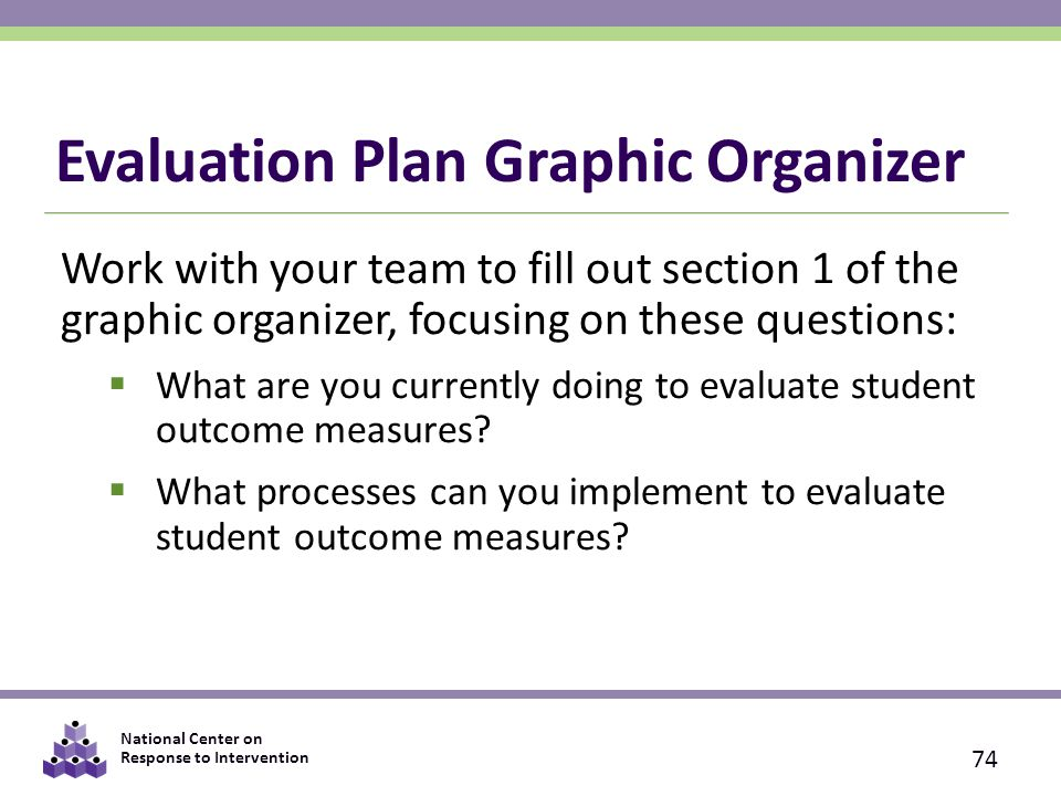 Things To Consider When Developing An Rti Evaluation Plan - Ppt