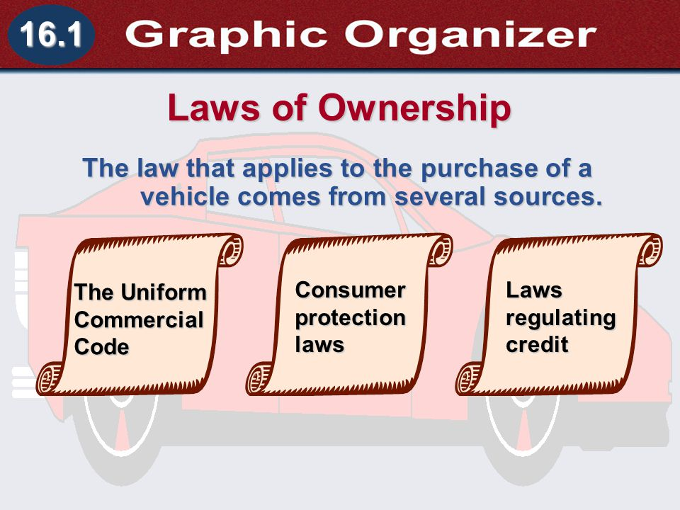 16.1 Laws of Ownership. The law that applies to the purchase of a vehicle comes from several sources.