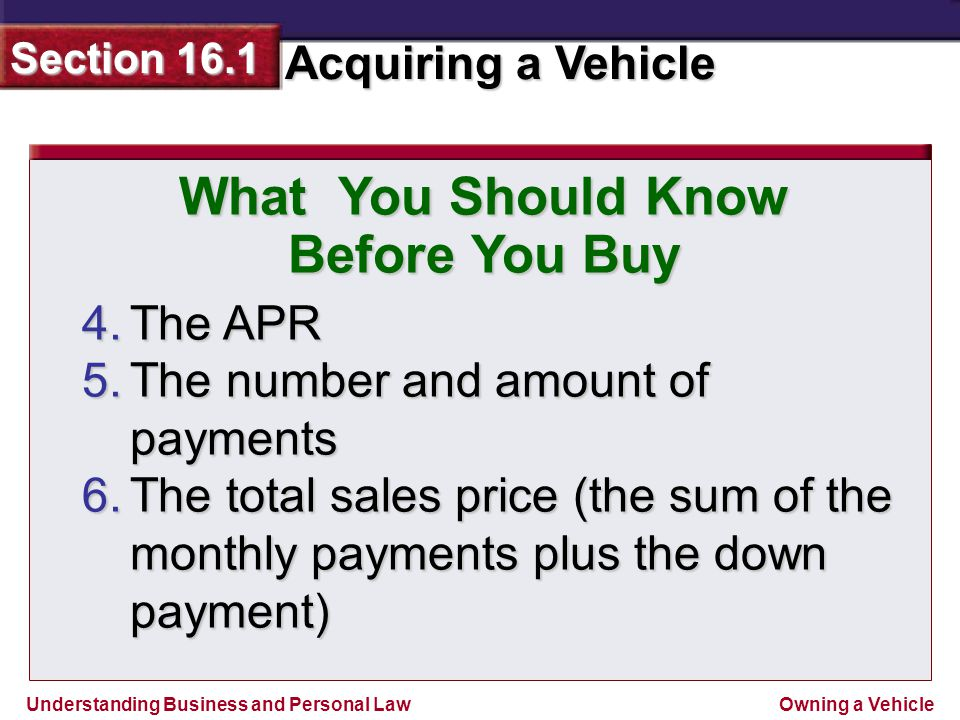What You Should Know Before You Buy