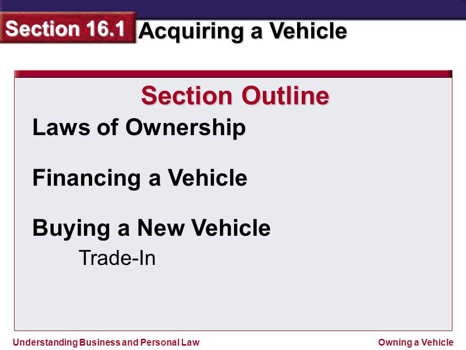 Section Outline Laws of Ownership Financing a Vehicle