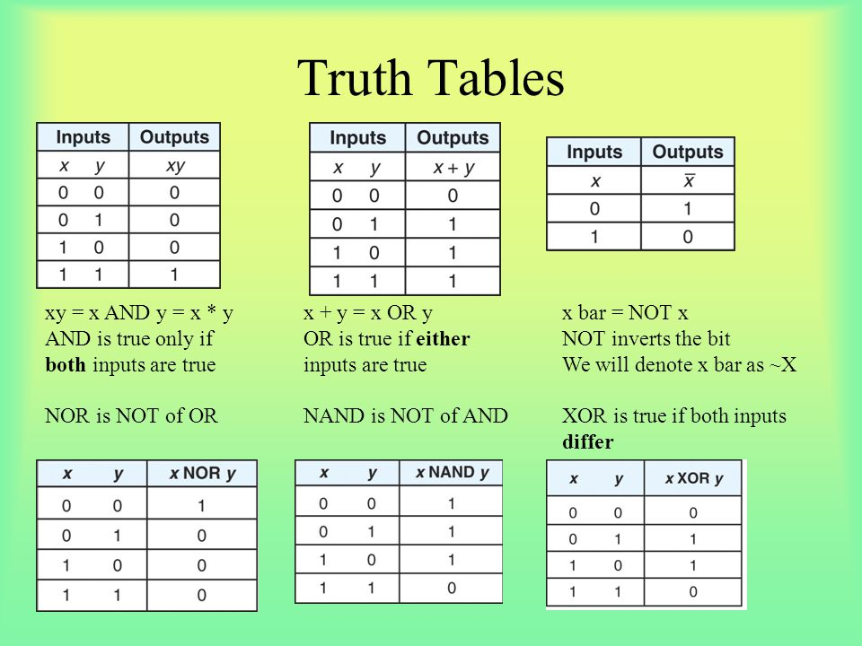 Xand truth table wiring diagrams wiring diagram for Table x and y