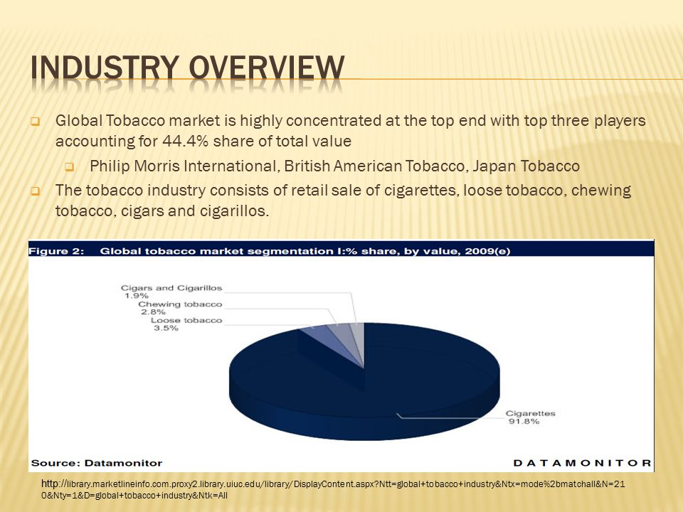 an overview of the major players in the american tobacco industry American colleges and universities as shown in webster's the major players 1-2 involving the tobacco industry history of tobacco.