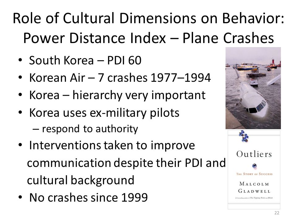 the influence of cultural dimensions on behavior Although there are more cultural aspects that influence its business practices in  korea, those six  good behavior (chaney and martin, 2011.
