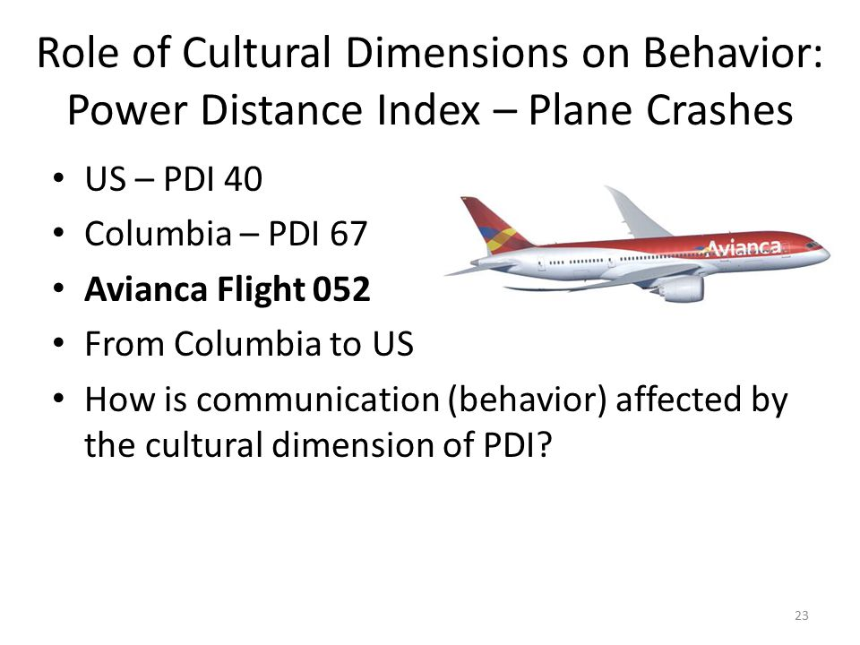 cultural dimensions on behavior Ib psychology notes on the sociocultural level of analysis: cultural norms - examine the role of two cultural dimensions on behaviour.