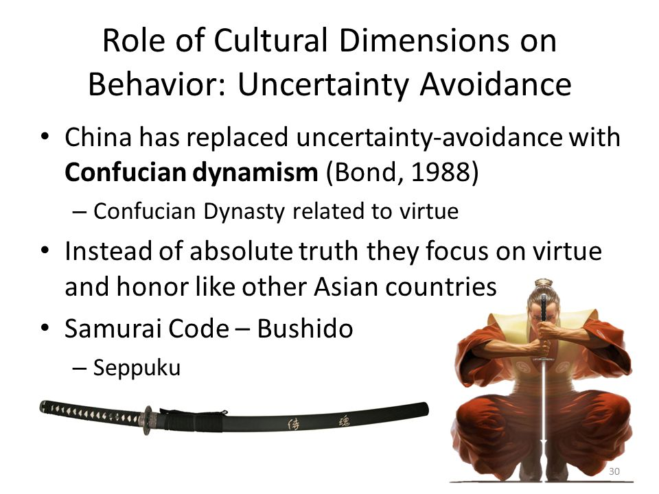 cultural dimensions on behavior essay Essay question explain the role that culture plays in the formation of relationships ib psychology revision guide- final abnormal psychology notes ib sl  li chun ho ib psychology higher examine the role of two cultural dimensions on behavior in this answer i will be examining the.