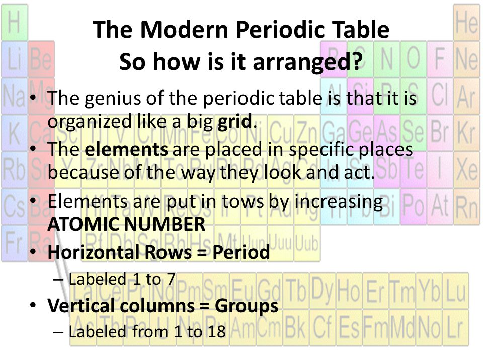 Chapter 5 the periodic table ppt video online download the modern periodic table so how is it arranged urtaz Image collections