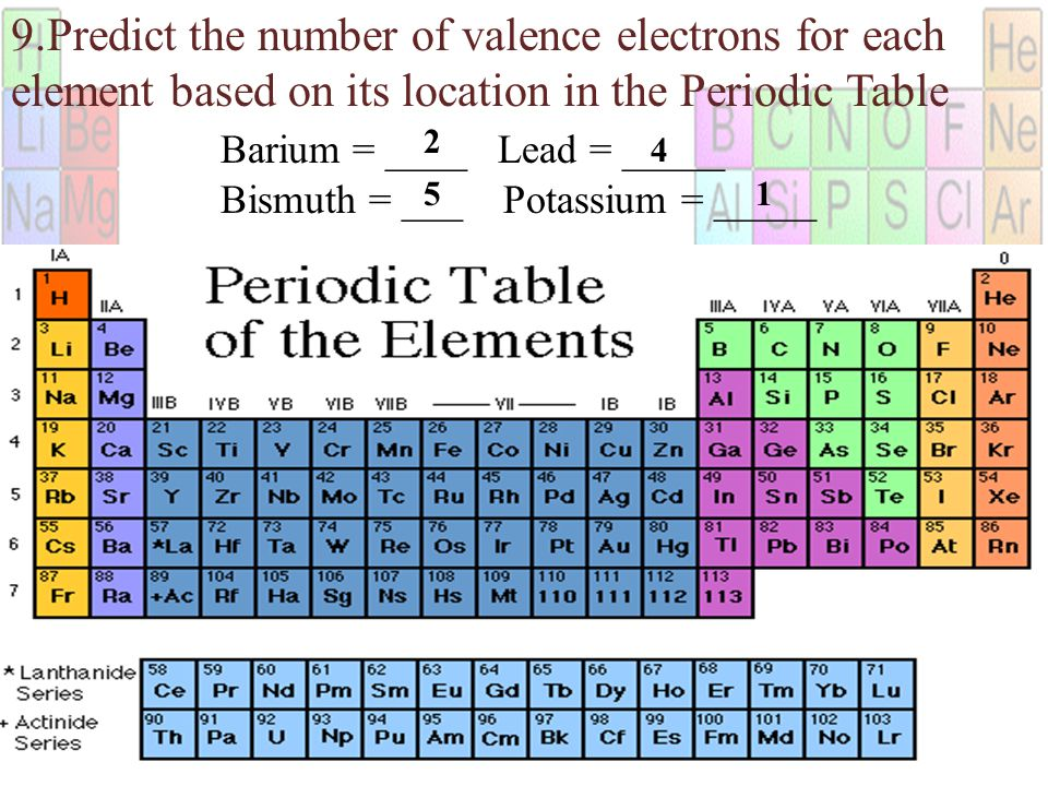 how to work out valence electrons onperiodic table