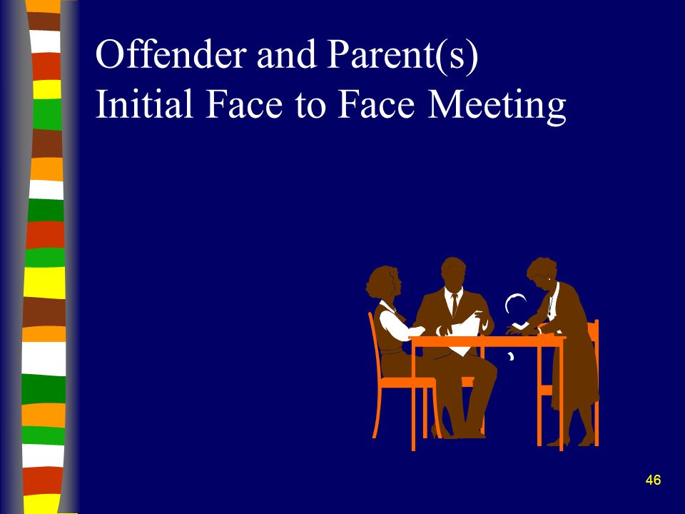 Offender and Parent(s) Initial Face to Face Meeting
