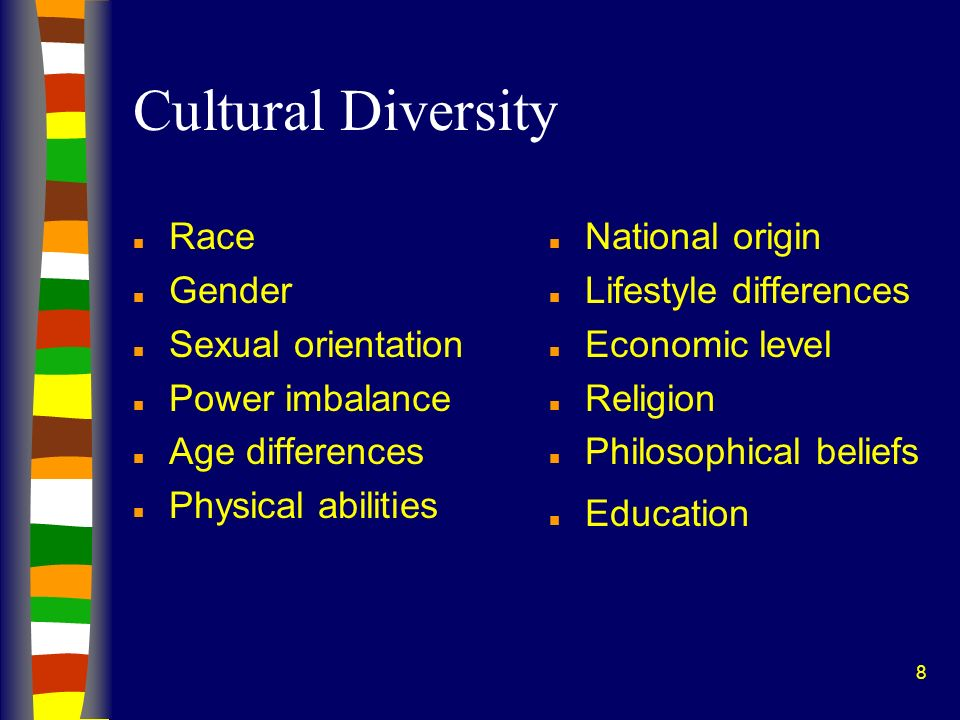 Cultural Diversity Race Gender Sexual orientation Power imbalance
