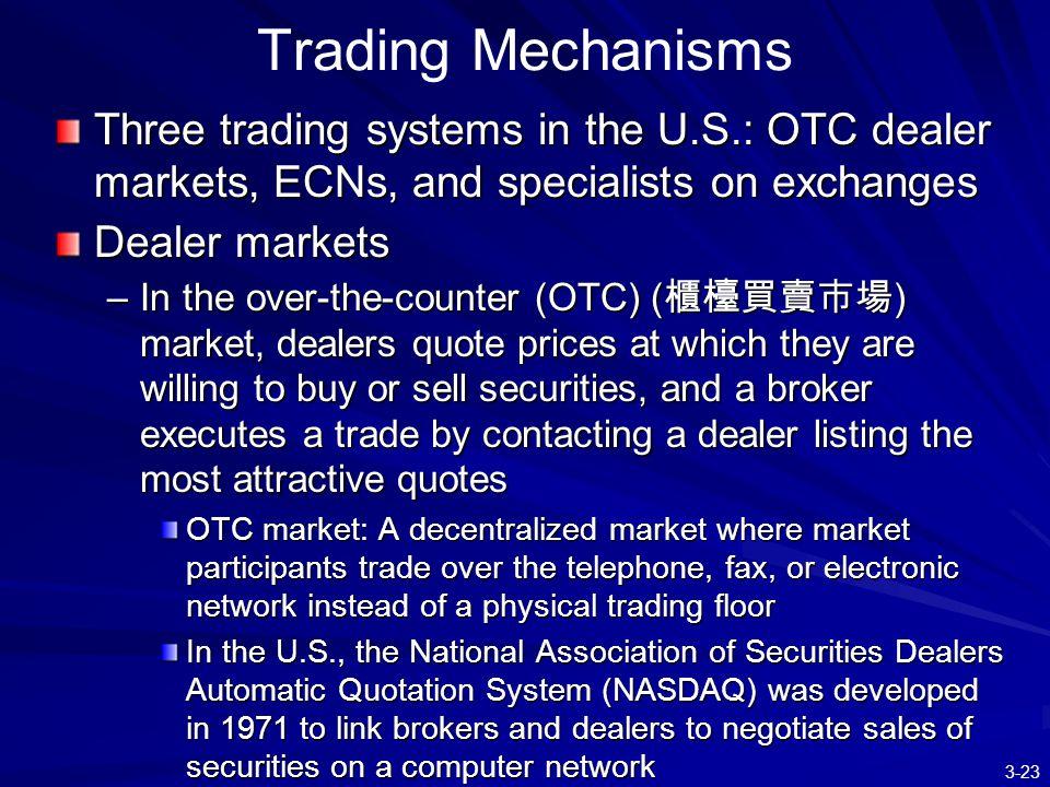 Otc Quotes Gorgeous Otc Quotes Simple Ubiquity Incfka Ubiq Message Board Investorshub