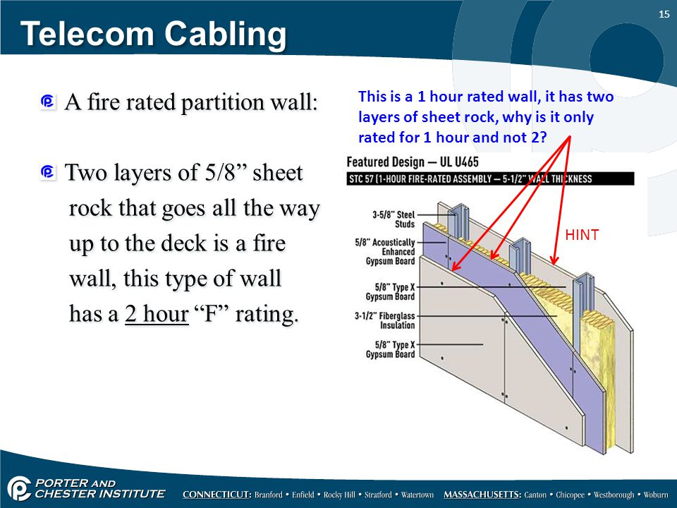 2 Hour Fire Rated Partition Wall : Telecom cabling fire stopping ppt download