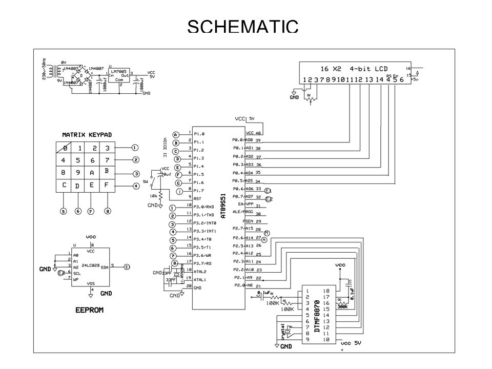 SCHEMATIC interactive voice response system for college automation (ivrs  at aneh.co