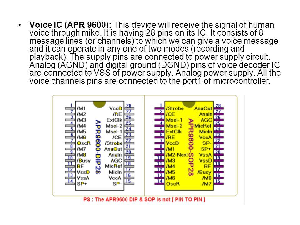 interactive voice response system ppt pdf