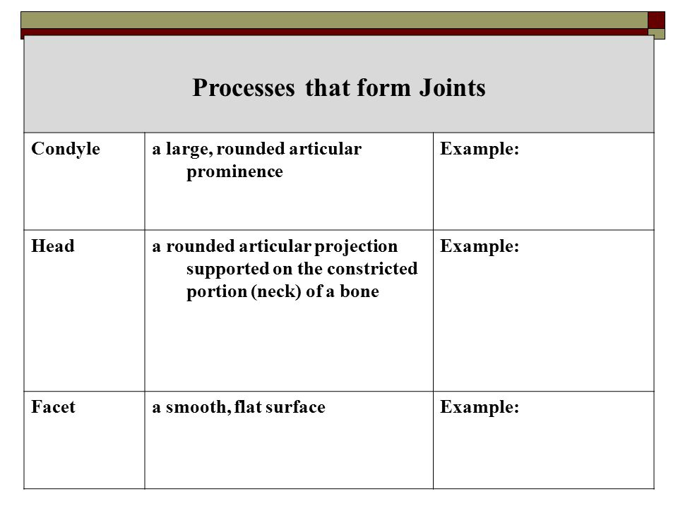Processes that form Joints