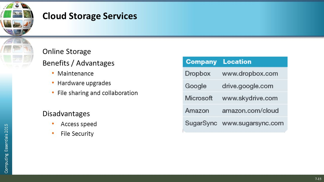 Secondary Storage Ppt Video Online Download