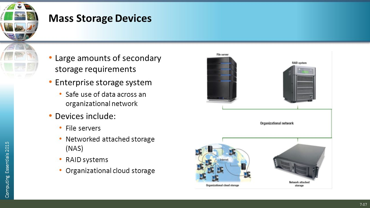 a history of mass storage devices in computers The types of computer storage devices include floppy disks, usb flash drives, memory cards, memory sticks, tape cassettes, zip cassettes, computer hard drives, cds and dvds storage devices are used to store data from computers and can be classified as removable or non-removable the storage.