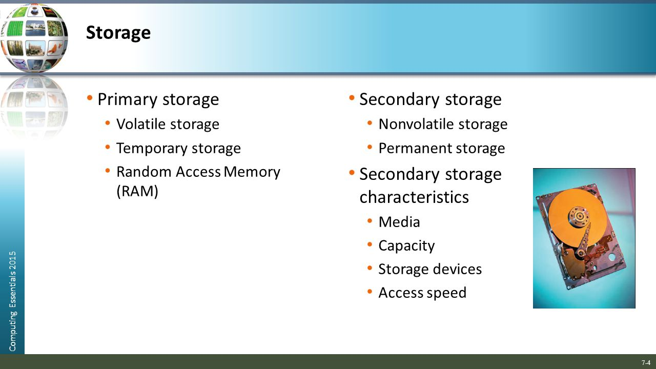 secondary storage devices essay Secondary storage: - secondary storage is a storage medium that holds information until it is deleted or overwritten regardless if the computer has power for example, a floppy disk drive and hard disk drive are both good examples of secondary storage devices.