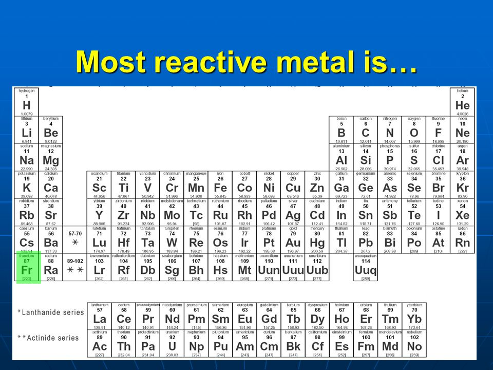 Periodic table how its organized trends ppt download 4 most reactive metal is urtaz Image collections