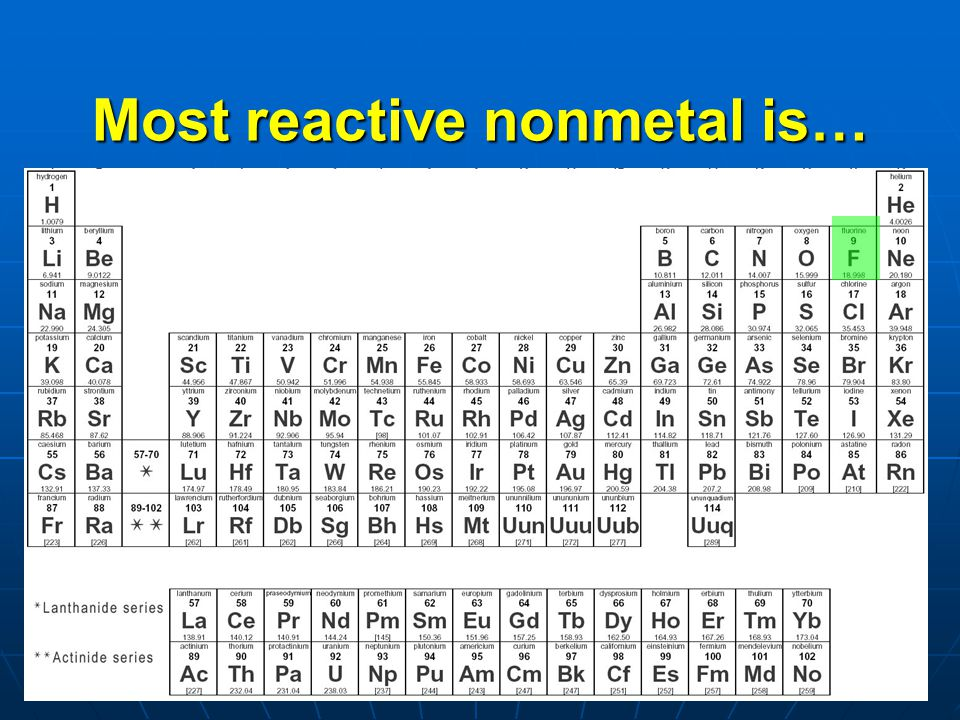 Periodic Table How It S Organized Amp Trends Ppt Download