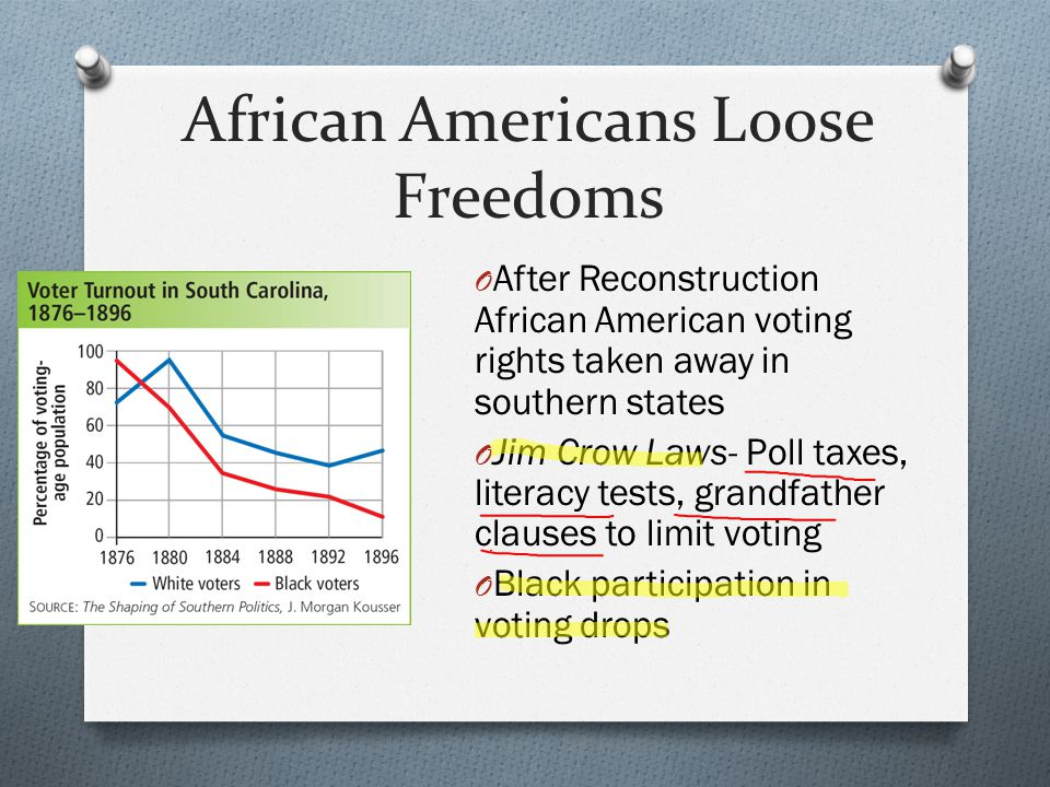 African Americans Loose Freedoms