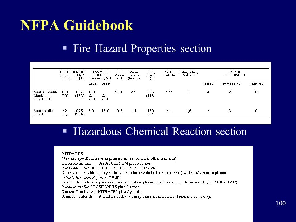 NFPA Guidebook Fire Hazard Properties section