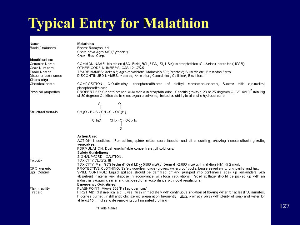 Typical Entry for Malathion