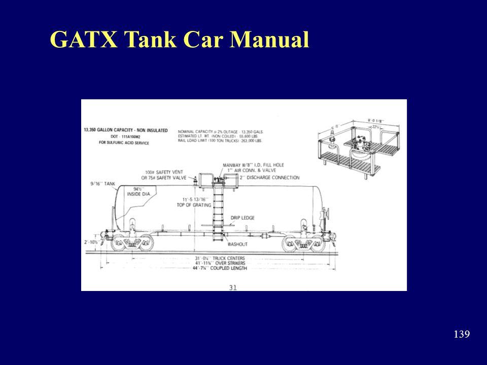 GATX Tank Car Manual