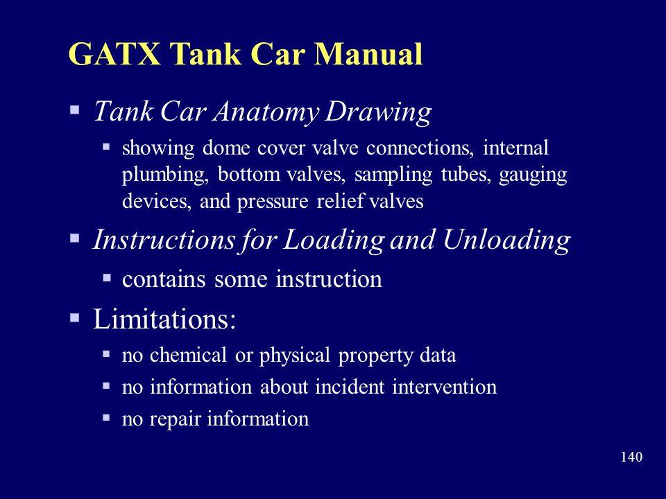 GATX Tank Car Manual Tank Car Anatomy Drawing