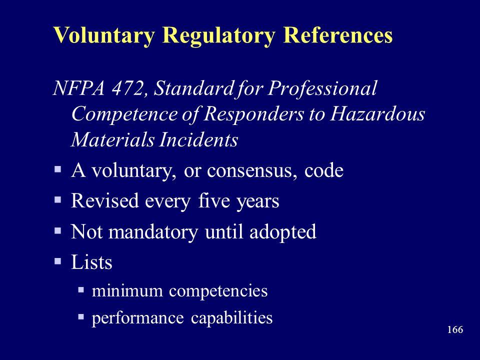 Voluntary Regulatory References