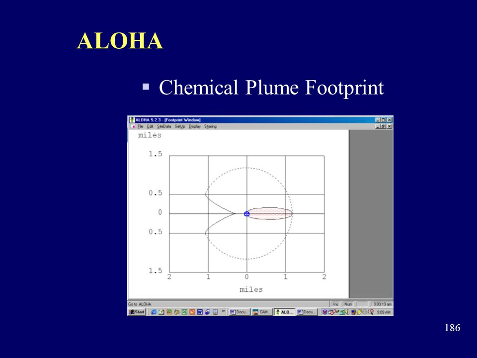 Chemical Plume Footprint
