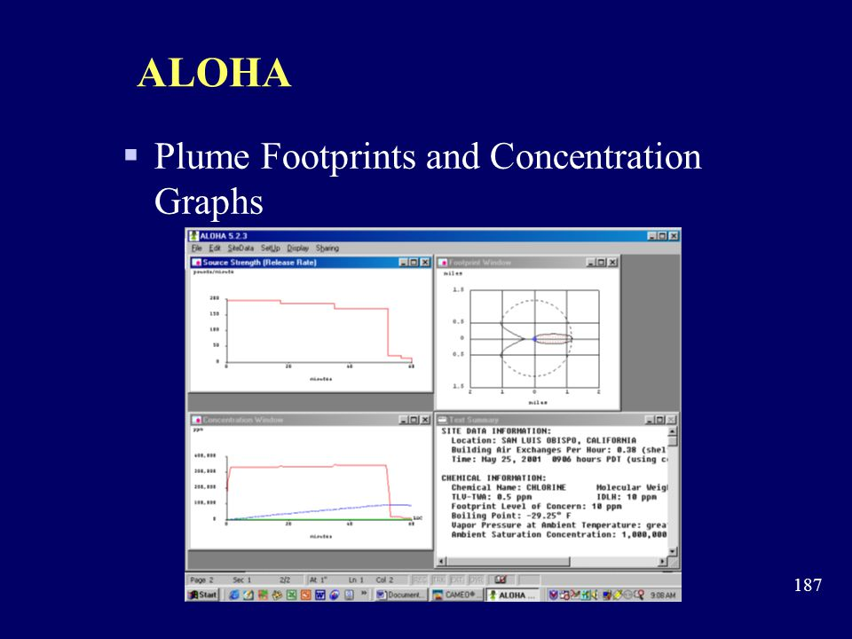ALOHA Plume Footprints and Concentration Graphs