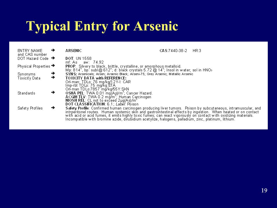 Typical Entry for Arsenic