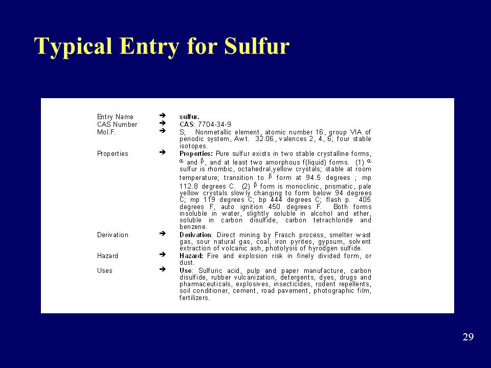 Typical Entry for Sulfur