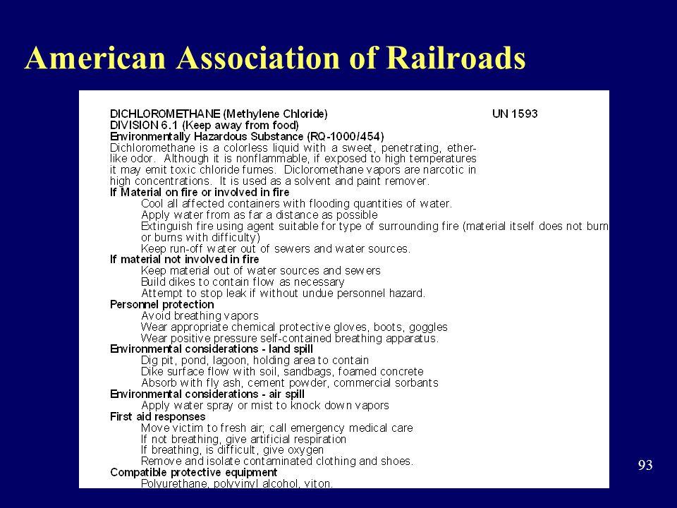 American Association of Railroads