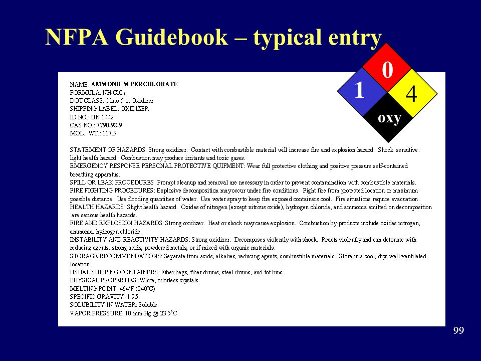 NFPA Guidebook – typical entry