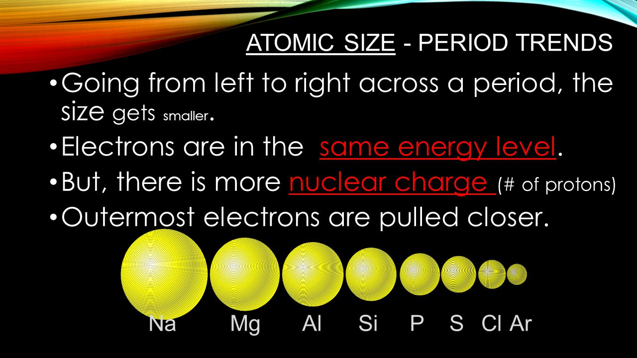 Group family column ppt video online download 19 atomic size period trends gamestrikefo Image collections