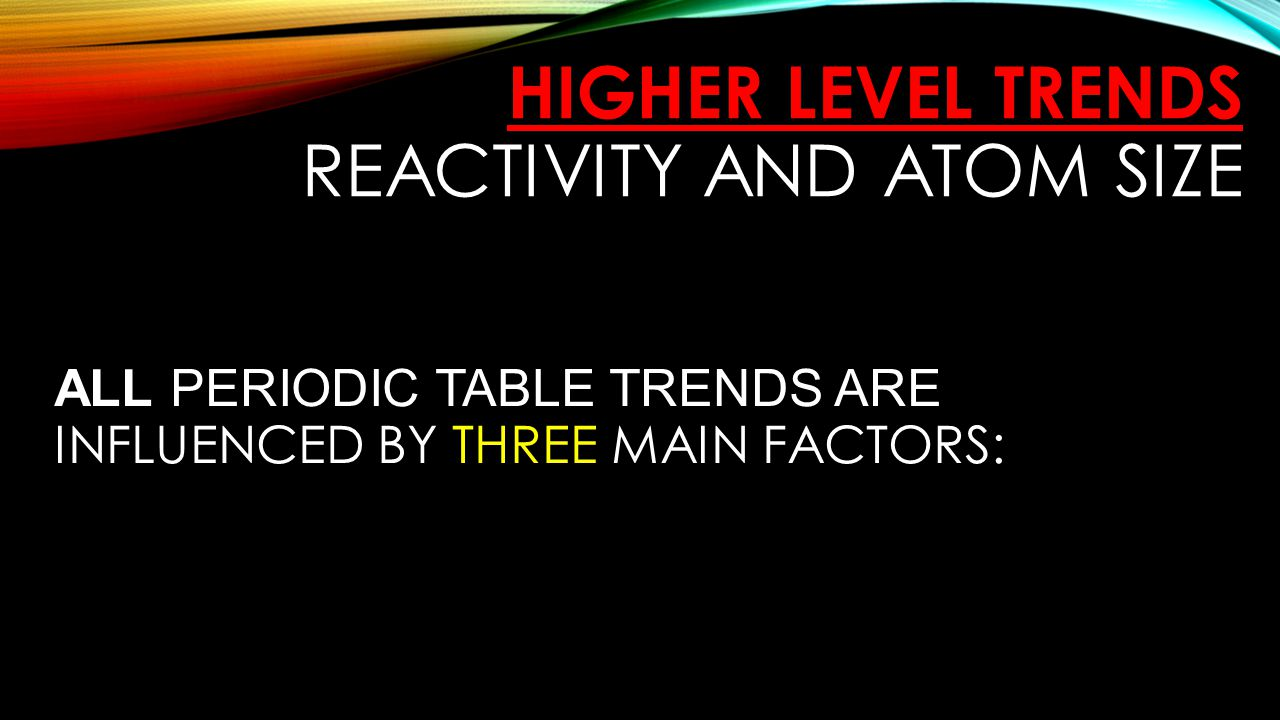 Group family column ppt video online download higher level trends reactivity and atom size gamestrikefo Image collections